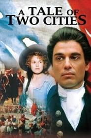 Best History Movies of 1980 : A Tale of Two Cities