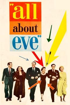 Best Drama Movies of 1950 : All About Eve