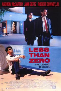 Best Crime Movies of 1987 : Less than Zero
