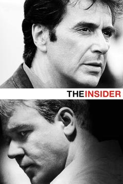 Best Thriller Movies of 1999 : The Insider